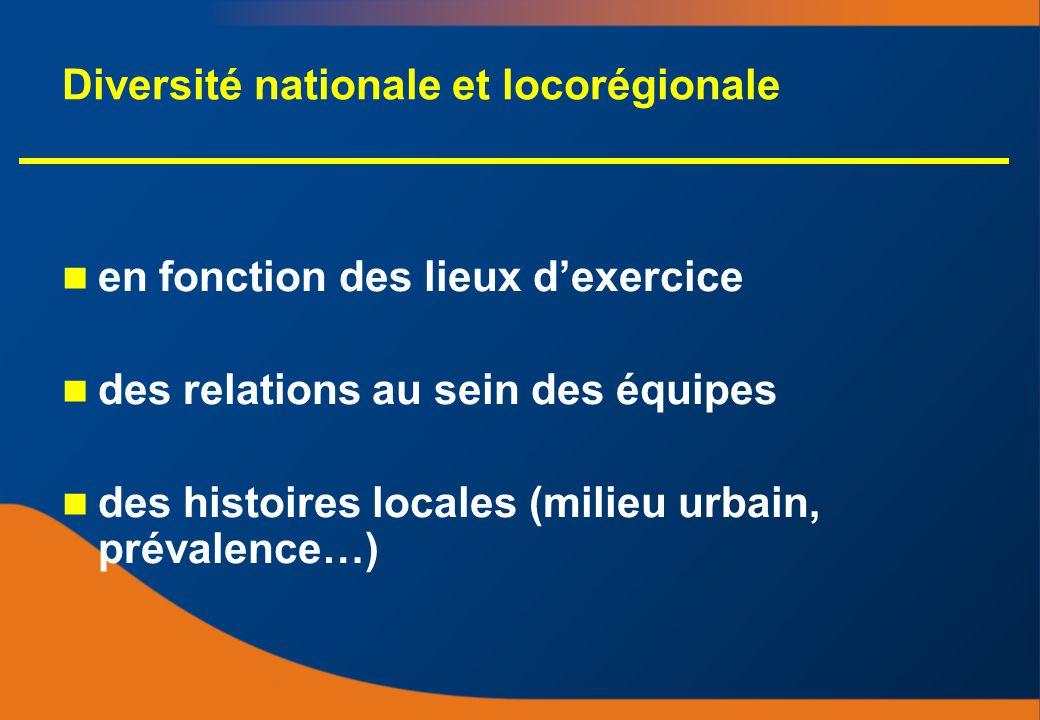 Diversité nationale et locorégionale en fonction des lieux dexercice des relations au sein des équipes des histoires locales (milieu urbain, prévalenc