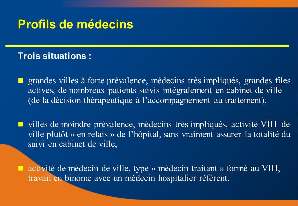Profils de médecins Trois situations : grandes villes à forte prévalence, médecins très impliqués, grandes files actives, de nombreux patients suivis