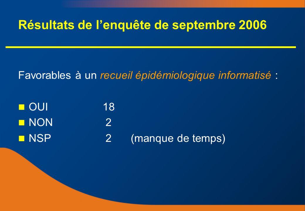 Résultats de lenquête de septembre 2006 Favorables à un recueil épidémiologique informatisé : OUI18 NON 2 NSP 2(manque de temps) Favorables à un recueil épidémiologique informatisé : OUI18 NON 2 NSP 2(manque de temps)
