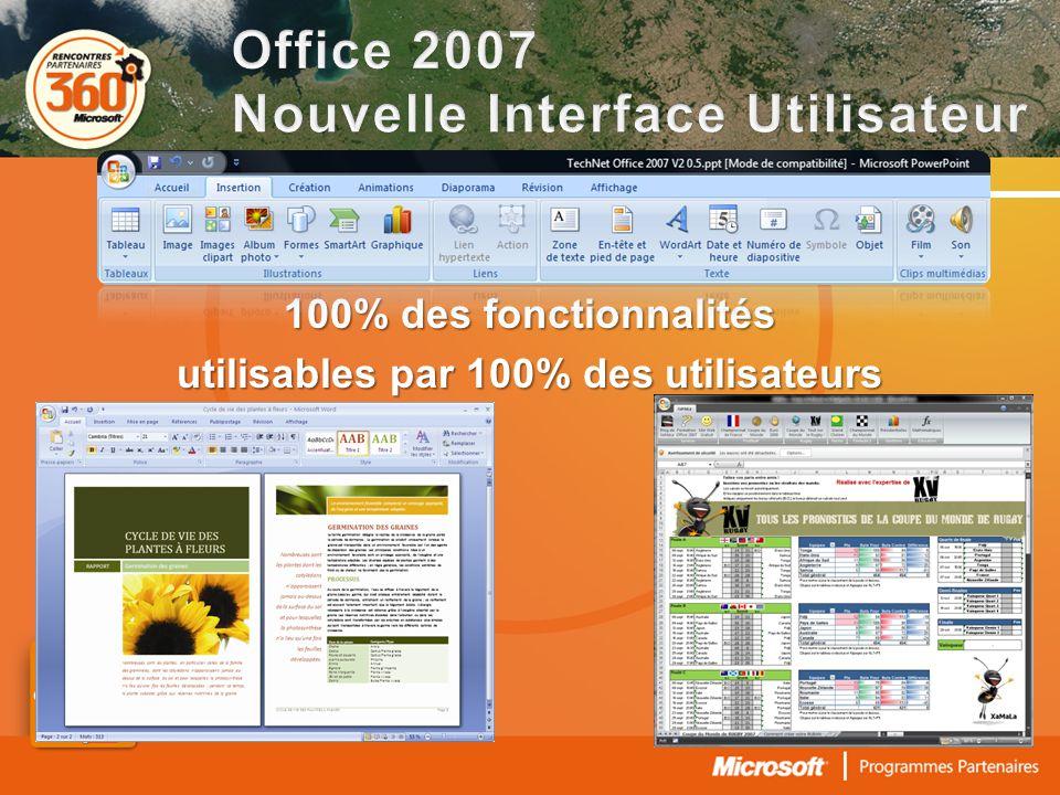 100% des fonctionnalités utilisables par 100% des utilisateurs