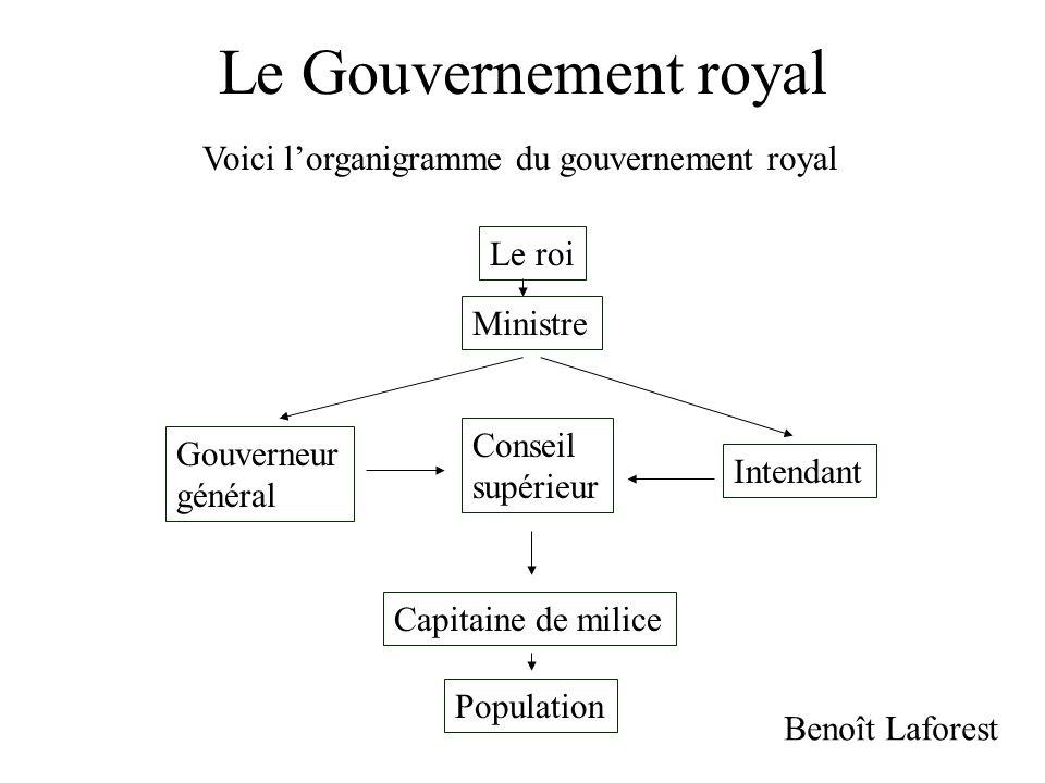 Laménagement du territoire était fait en rangs pour que la majorité du monde ait accès aux cours deau. Benoît Laforest
