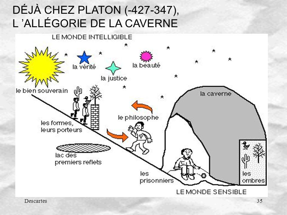 Descartes35 DÉJÀ CHEZ PLATON (-427-347), L ALLÉGORIE DE LA CAVERNE