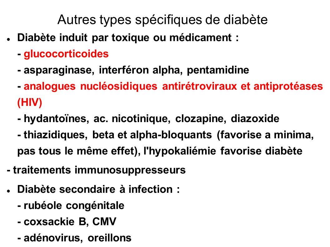 Diabète induit par toxique ou médicament : - glucocorticoides - asparaginase, interféron alpha, pentamidine - analogues nucléosidiques antirétroviraux et antiprotéases (HIV) - hydantoïnes, ac.