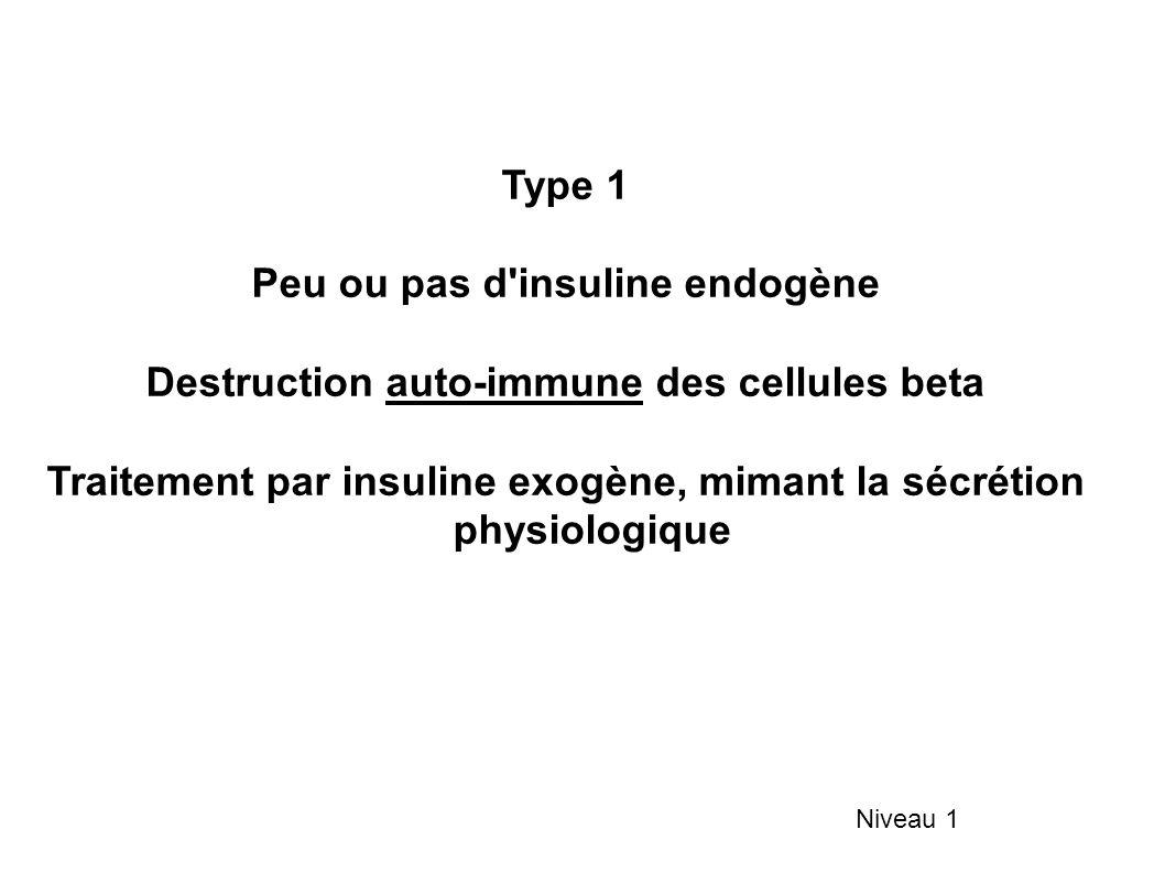 Type 1 Peu ou pas d insuline endogène Destruction auto-immune des cellules beta Traitement par insuline exogène, mimant la sécrétion physiologique Niveau 1