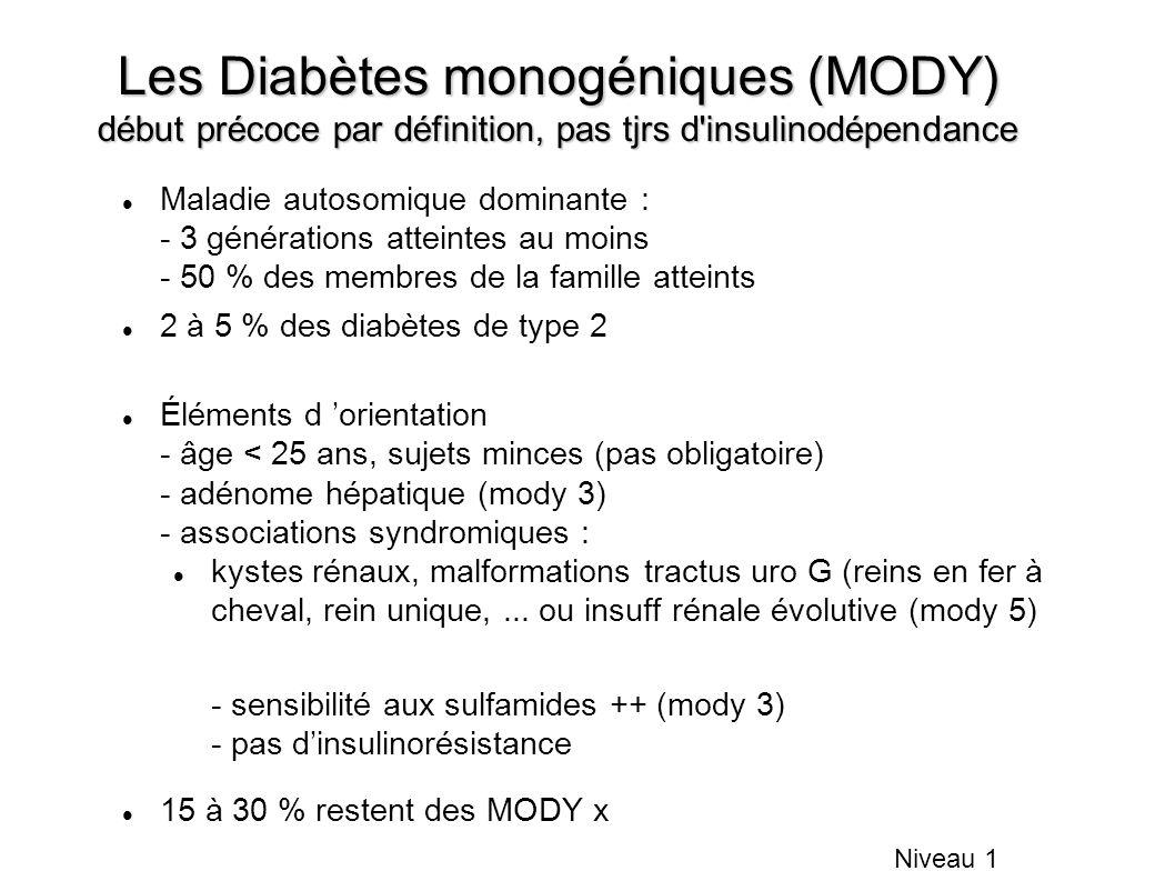 Les Diabètes monogéniques (MODY) début précoce par définition, pas tjrs d insulinodépendance Maladie autosomique dominante : - 3 générations atteintes au moins - 50 % des membres de la famille atteints 2 à 5 % des diabètes de type 2 Éléments d orientation - âge < 25 ans, sujets minces (pas obligatoire) - adénome hépatique (mody 3) - associations syndromiques : kystes rénaux, malformations tractus uro G (reins en fer à cheval, rein unique,...