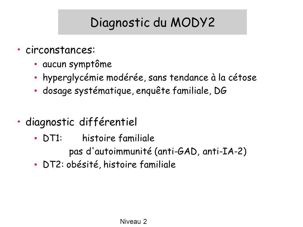 Diagnostic du MODY2 circonstances: aucun symptôme hyperglycémie modérée, sans tendance à la cétose dosage systématique, enquête familiale, DG diagnostic différentiel DT1:histoire familiale pas d autoimmunité (anti-GAD, anti-IA-2) DT2: obésité, histoire familiale Niveau 2