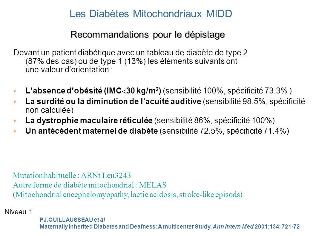 Recommandations pour le dépistage Devant un patient diabétique avec un tableau de diabète de type 2 (87% des cas) ou de type 1 (13%) les éléments suivants ont une valeur dorientation : Labsence dobésité (IMC 30 kg/m 2 ) (sensibilité 100%, spécificité 73.3% ) La surdité ou la diminution de lacuité auditive (sensibilité 98.5%, spécificité non calculée) La dystrophie maculaire réticulée (sensibilité 86%, spécificité 100%) Un antécédent maternel de diabète (sensibilité 72.5%, spécificité 71.4%) PJ.GUILLAUSSEAU et al Maternally Inherited Diabetes and Deafness: A multicenter Study.