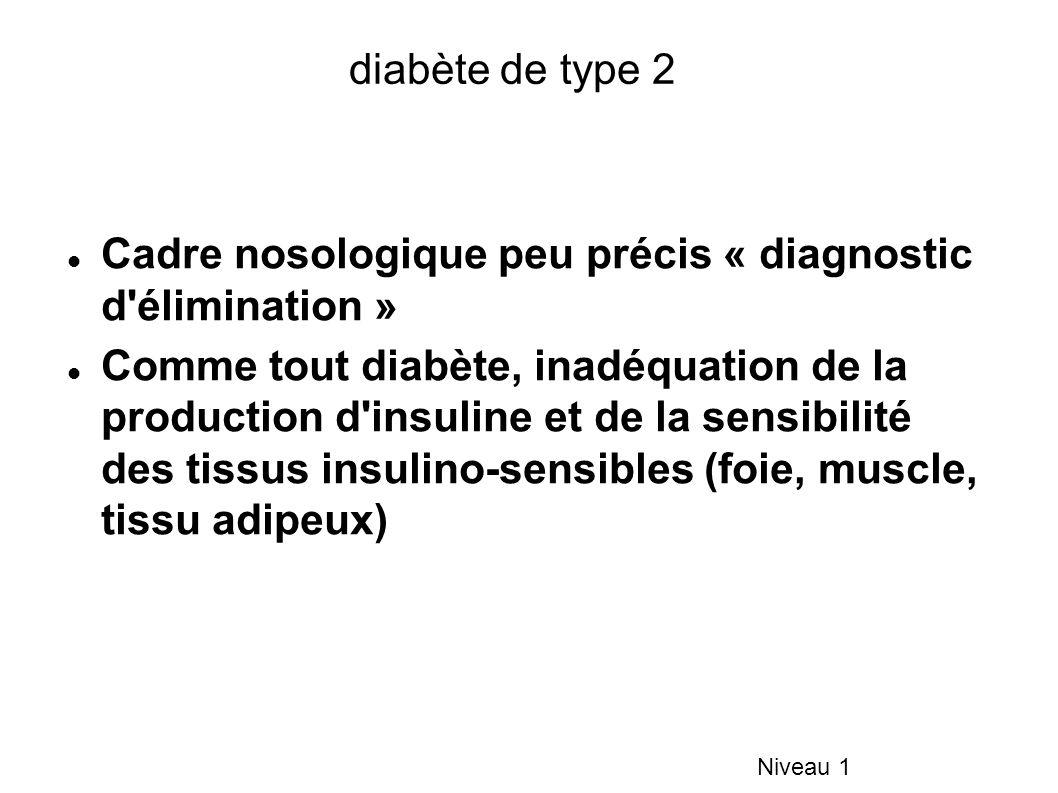 diabète de type 2 Cadre nosologique peu précis « diagnostic d élimination » Comme tout diabète, inadéquation de la production d insuline et de la sensibilité des tissus insulino-sensibles (foie, muscle, tissu adipeux) Niveau 1