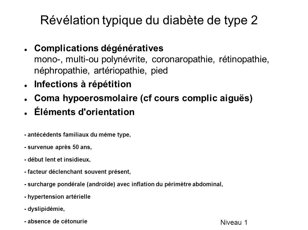 Révélation typique du diabète de type 2 Complications dégénératives mono-, multi-ou polynévrite, coronaropathie, rétinopathie, néphropathie, artériopathie, pied Infections à répétition Coma hypoerosmolaire (cf cours complic aiguës) Éléments d orientation - antécédents familiaux du même type, - survenue après 50 ans, - début lent et insidieux, - facteur déclenchant souvent présent, - surcharge pondérale (androïde) avec inflation du périmètre abdominal, - hypertension artérielle - dyslipidémie, - absence de cétonurie Niveau 1