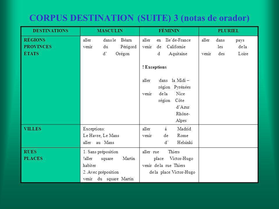 CORPUS DESTINATION (SUITE) 3 (notas de orador) DESTINATIONSMASCULINFÉMININPLURIEL RÉGIONS PROVINCES ÉTATS aller dans le Béarn venir du Périgord d Orég