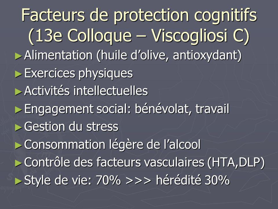 Facteurs de protection cognitifs (13e Colloque – Viscogliosi C) Alimentation (huile dolive, antioxydant) Alimentation (huile dolive, antioxydant) Exer