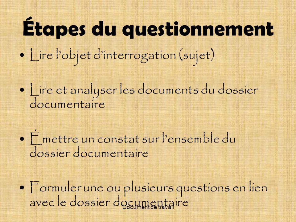 Étapes du questionnement Lire lobjet dinterrogation (sujet) Lire et analyser les documents du dossier documentaire Émettre un constat sur lensemble du