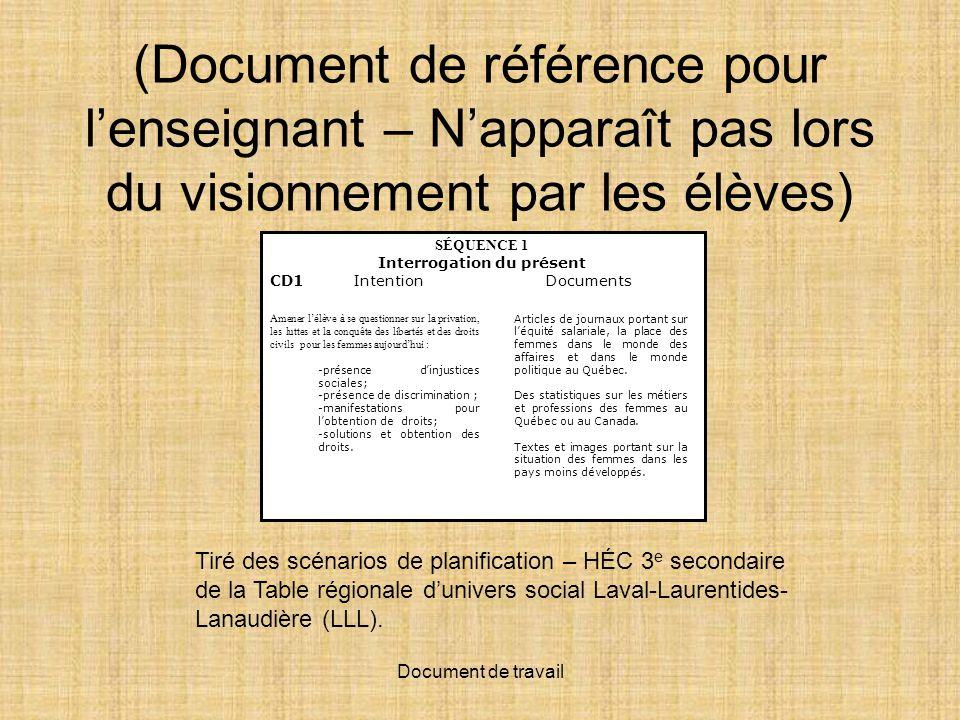 Document de travail 9 Récitus (www.recitus.qc.ca/images):Service national du RÉCIT de l univers social.