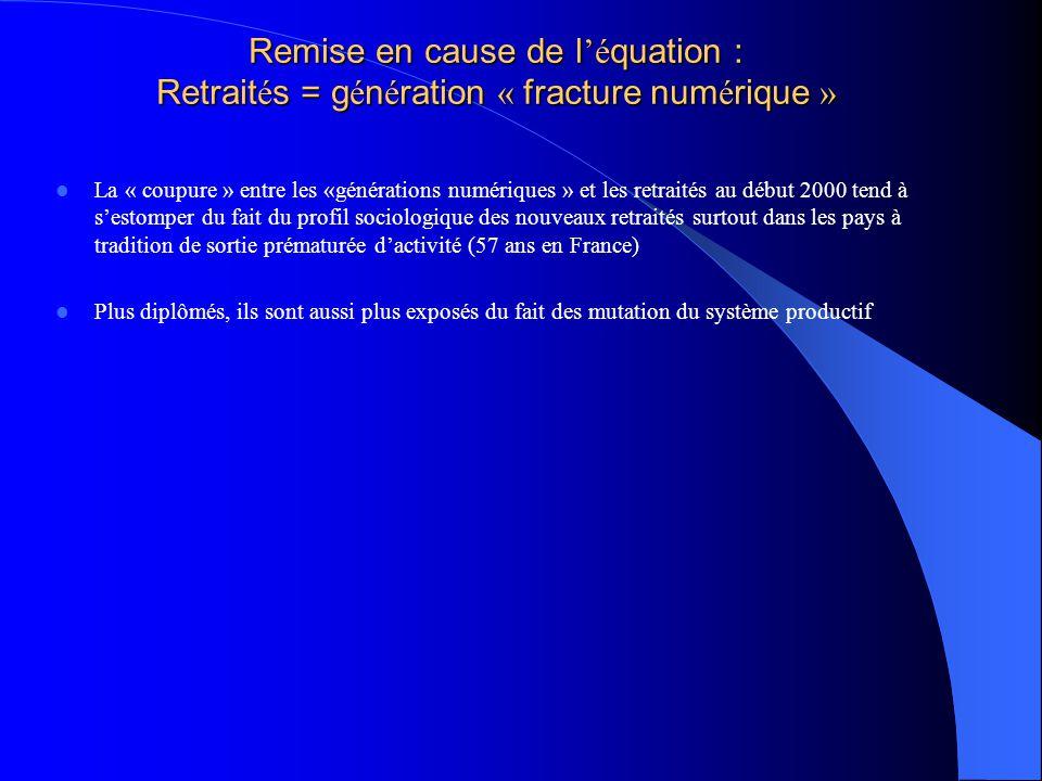 Remise en cause de l é quation : Retrait é s = g é n é ration « fracture num é rique » La « coupure » entre les «générations numériques » et les retra