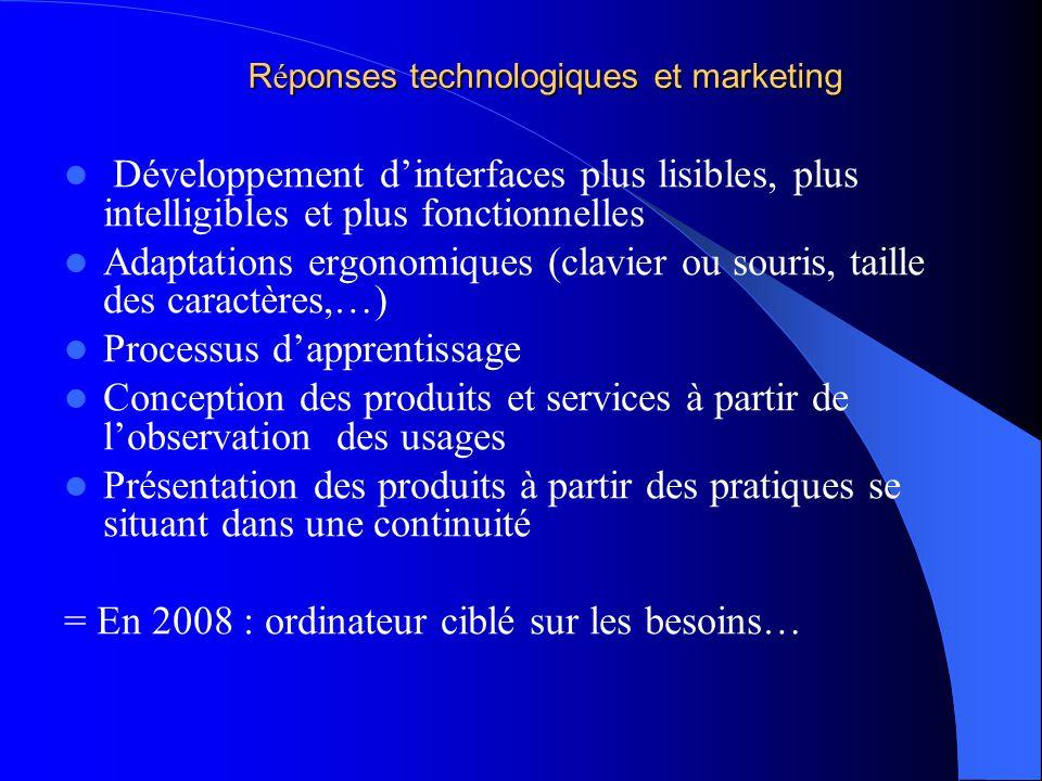 R é ponses technologiques et marketing Développement dinterfaces plus lisibles, plus intelligibles et plus fonctionnelles Adaptations ergonomiques (cl