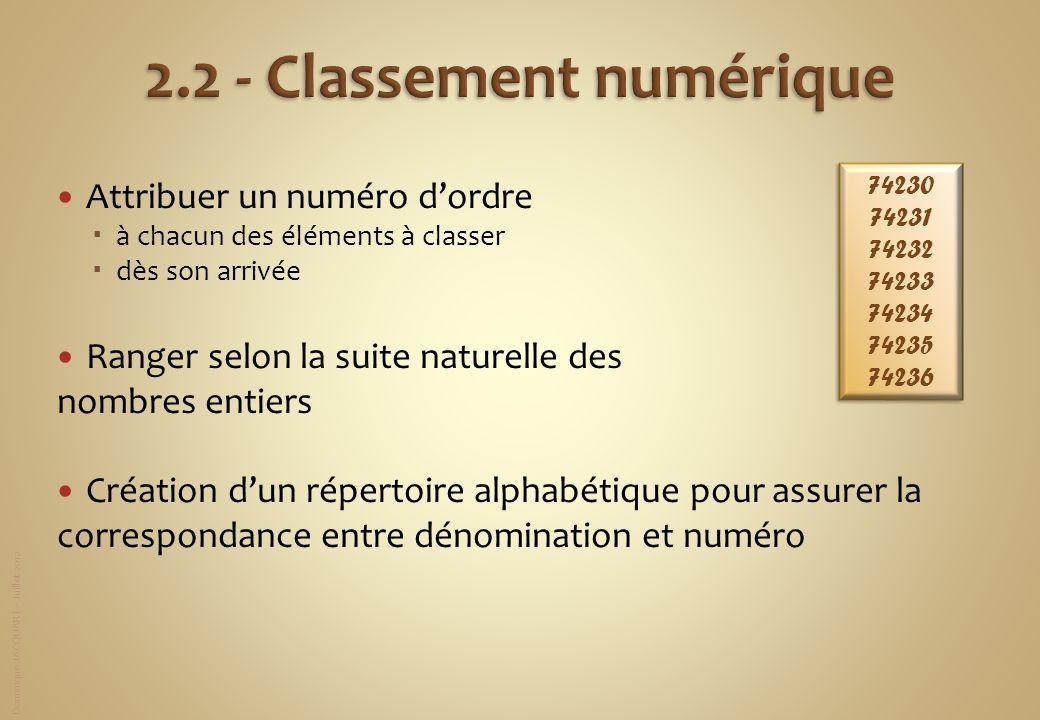 Dominique JACQUART – Juillet 2012 Attribuer un numéro dordre à chacun des éléments à classer dès son arrivée Ranger selon la suite naturelle des nombr