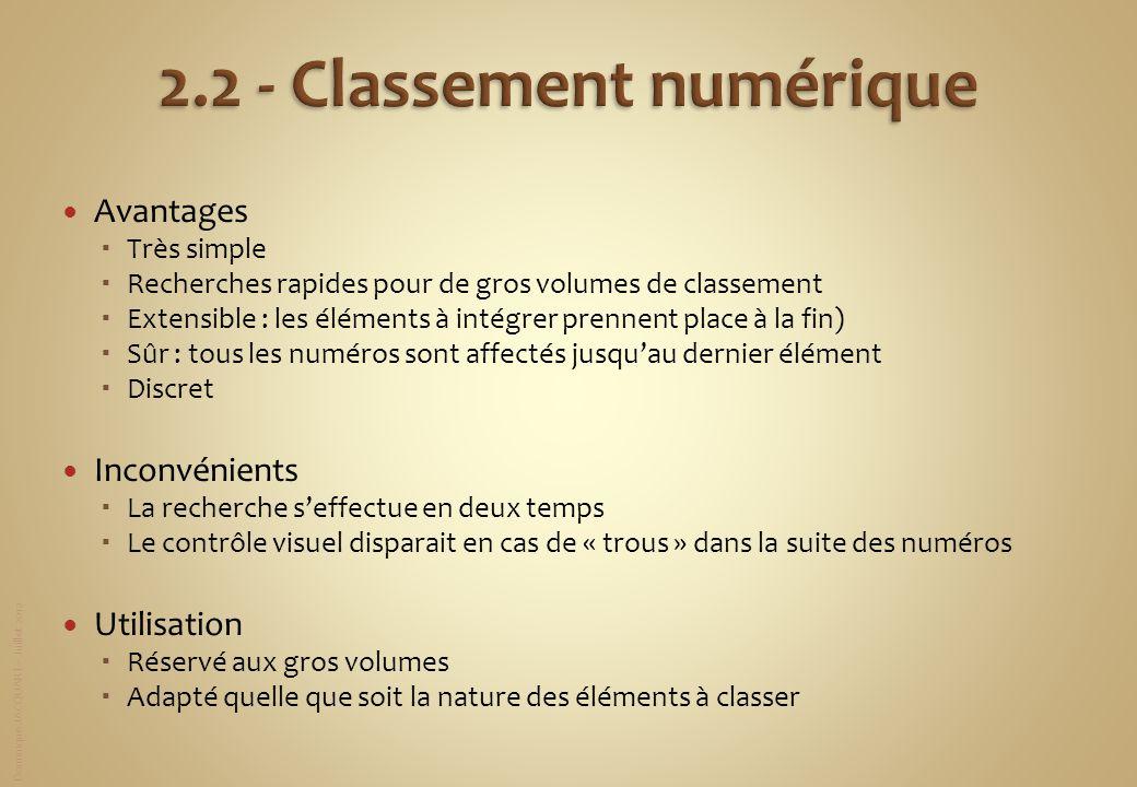 Dominique JACQUART – Juillet 2012 Avantages Très simple Recherches rapides pour de gros volumes de classement Extensible : les éléments à intégrer pre