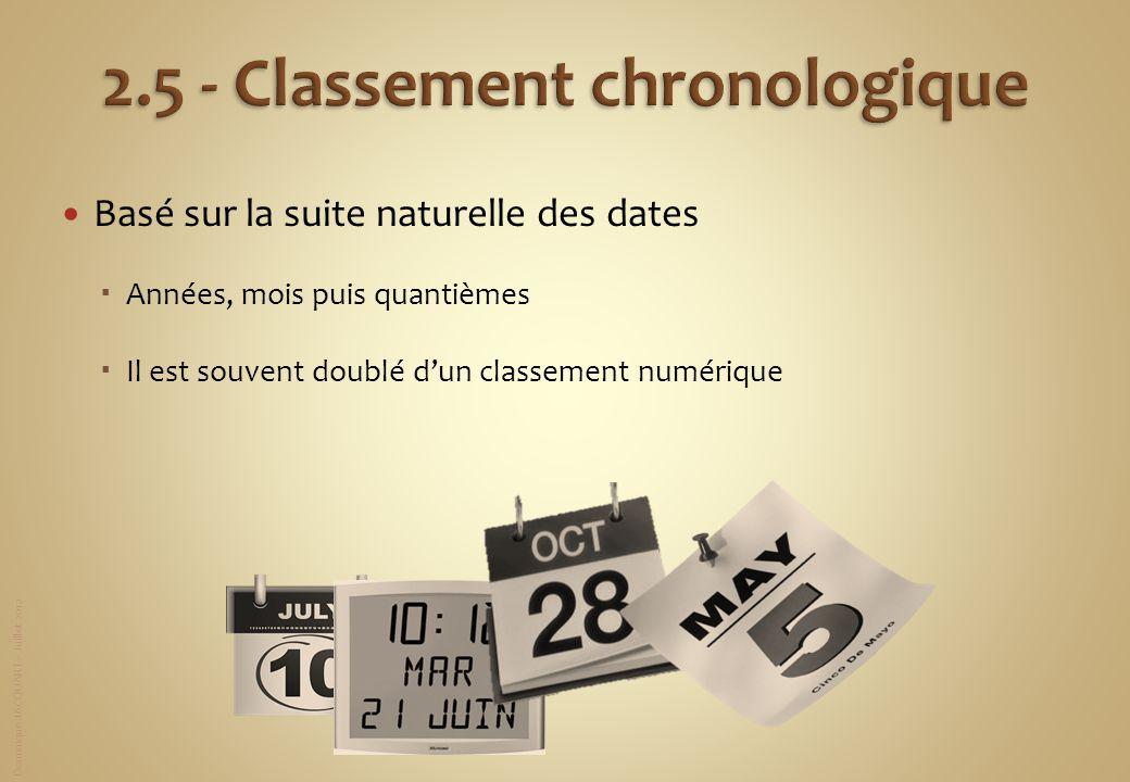 Dominique JACQUART – Juillet 2012 Basé sur la suite naturelle des dates Années, mois puis quantièmes Il est souvent doublé dun classement numérique