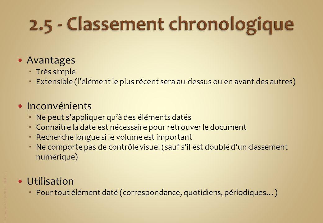Dominique JACQUART – Juillet 2012 Avantages Très simple Extensible (lélément le plus récent sera au-dessus ou en avant des autres) Inconvénients Ne pe