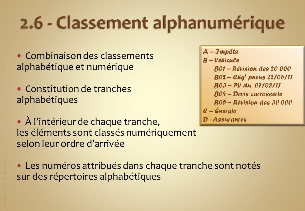 Dominique JACQUART – Juillet 2012 Combinaison des classements alphabétique et numérique Constitution de tranches alphabétiques À lintérieur de chaque