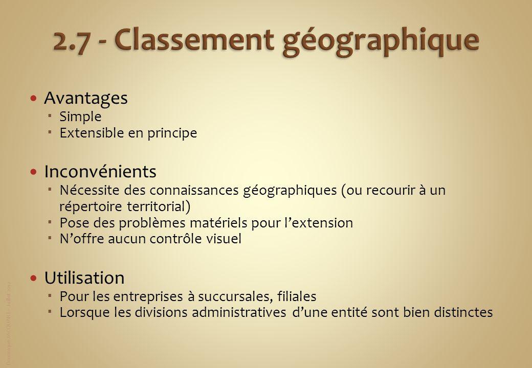 Dominique JACQUART – Juillet 2012 Avantages Simple Extensible en principe Inconvénients Nécessite des connaissances géographiques (ou recourir à un ré