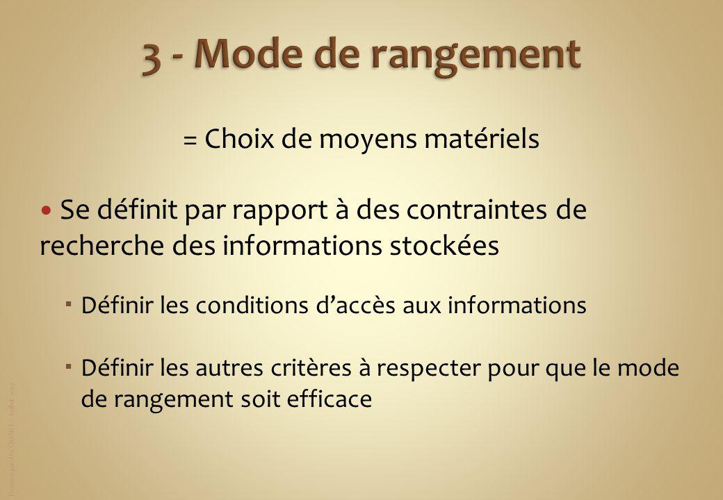 Dominique JACQUART – Juillet 2012 = Choix de moyens matériels Se définit par rapport à des contraintes de recherche des informations stockées Définir