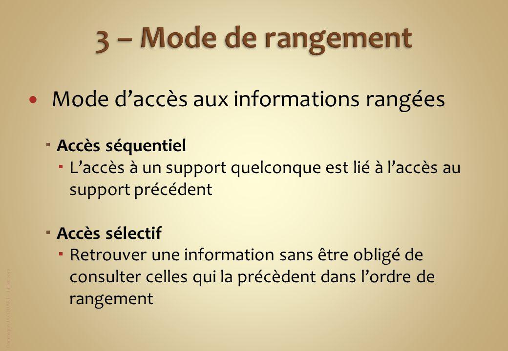 Dominique JACQUART – Juillet 2012 Mode daccès aux informations rangées Accès séquentiel Laccès à un support quelconque est lié à laccès au support pré