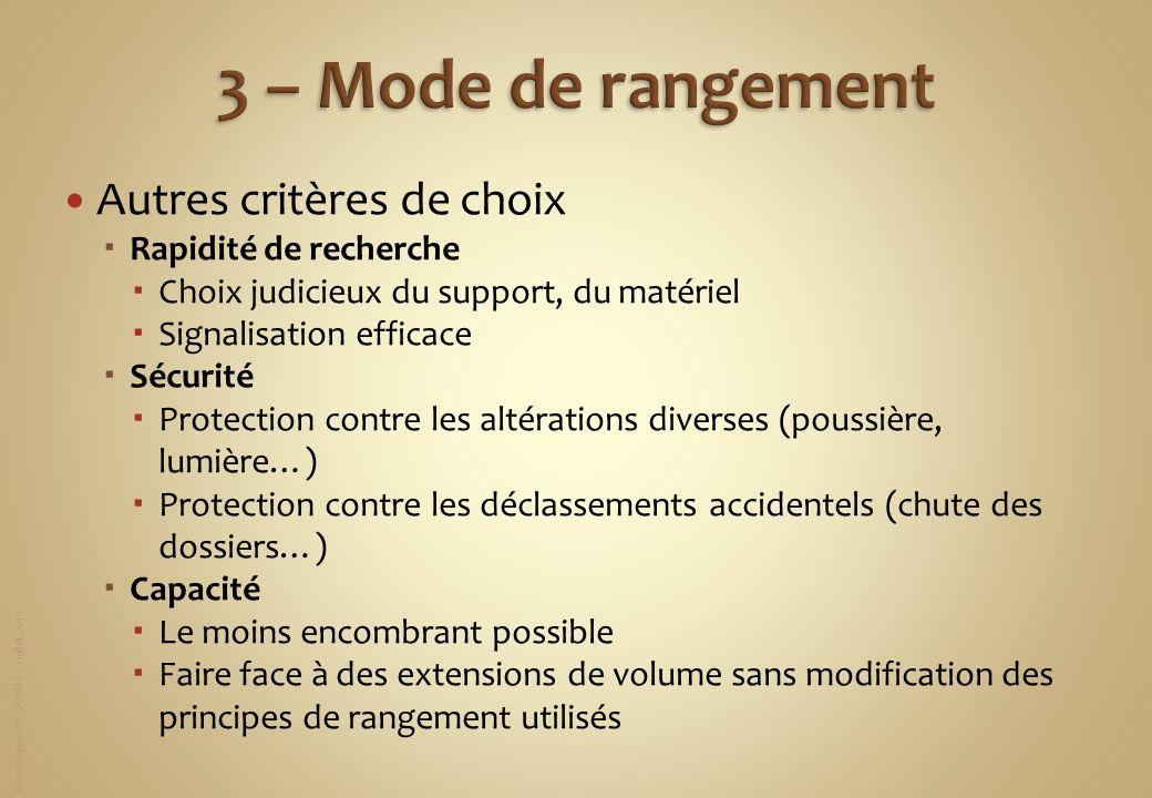 Dominique JACQUART – Juillet 2012 Autres critères de choix Rapidité de recherche Choix judicieux du support, du matériel Signalisation efficace Sécuri