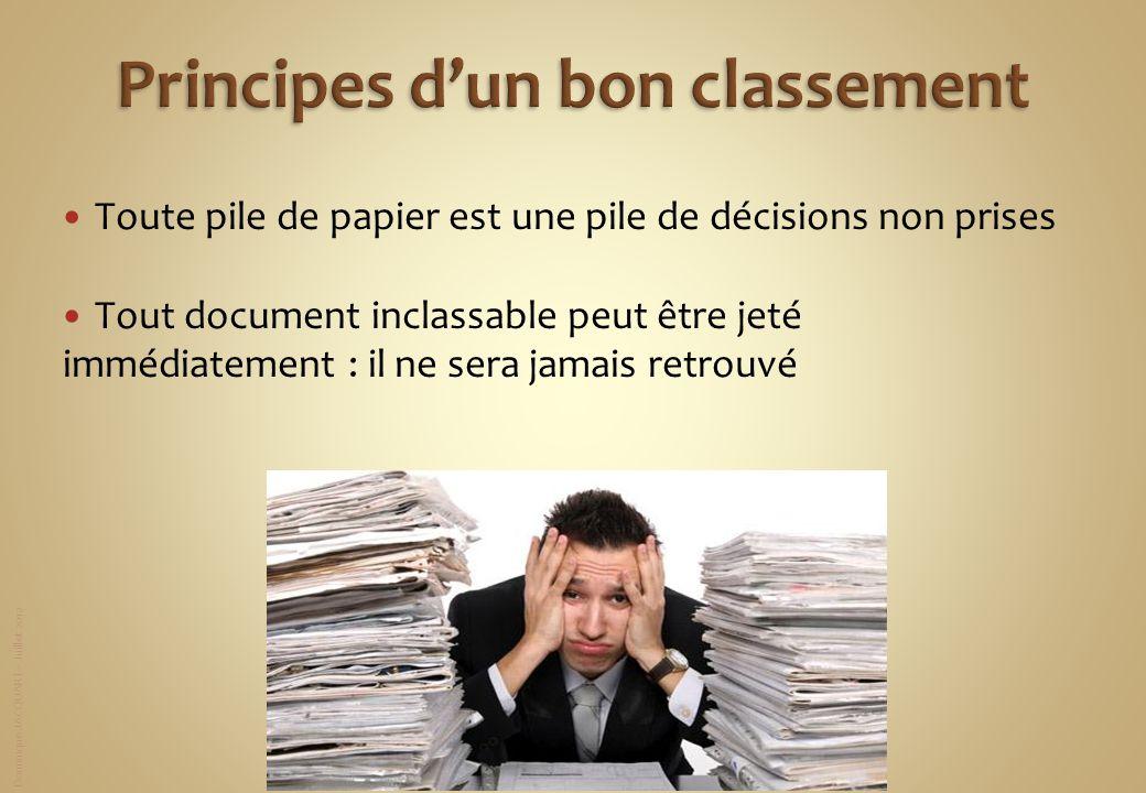 Dominique JACQUART – Juillet 2012 Toute pile de papier est une pile de décisions non prises Tout document inclassable peut être jeté immédiatement : i