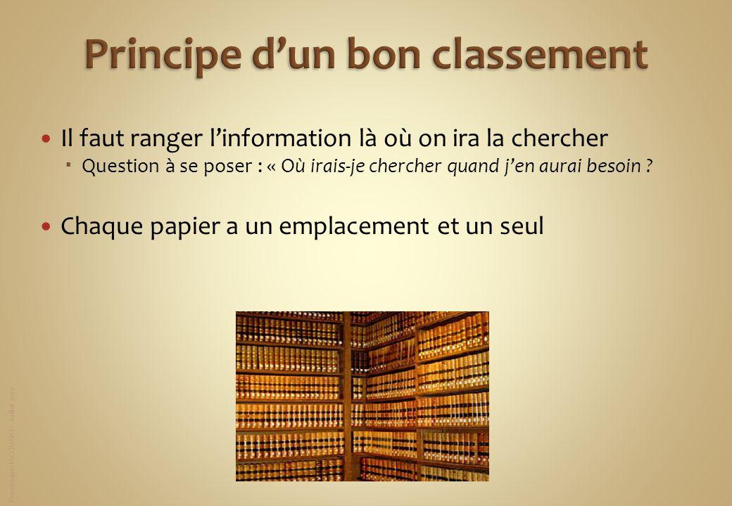 Dominique JACQUART – Juillet 2012 Il faut ranger linformation là où on ira la chercher Question à se poser : « Où irais-je chercher quand jen aurai be