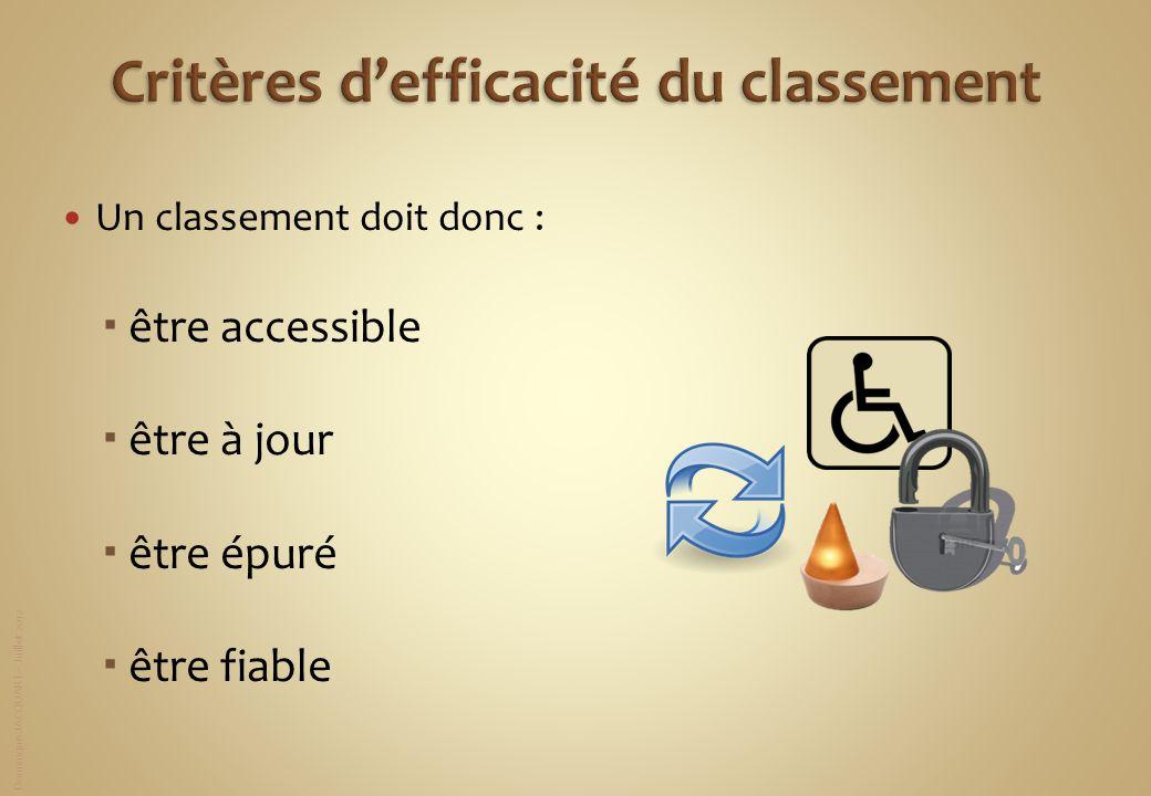 Dominique JACQUART – Juillet 2012 Un classement doit donc : être accessible être à jour être épuré être fiable