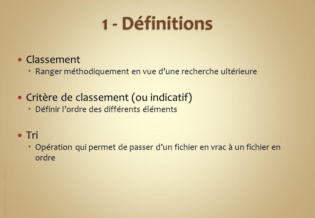 Dominique JACQUART – Juillet 2012 Classement Ranger méthodiquement en vue dune recherche ultérieure Critère de classement (ou indicatif) Définir lordr