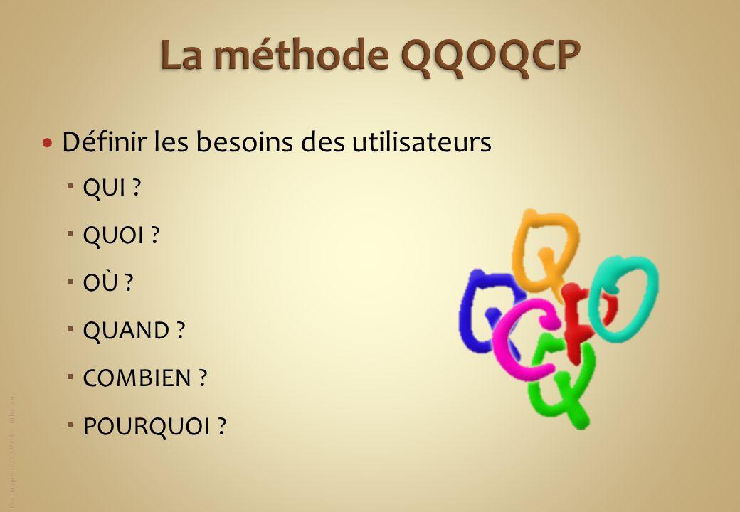 Dominique JACQUART – Juillet 2012 Définir les besoins des utilisateurs QUI ? QUOI ? OÙ ? QUAND ? COMBIEN ? POURQUOI ?