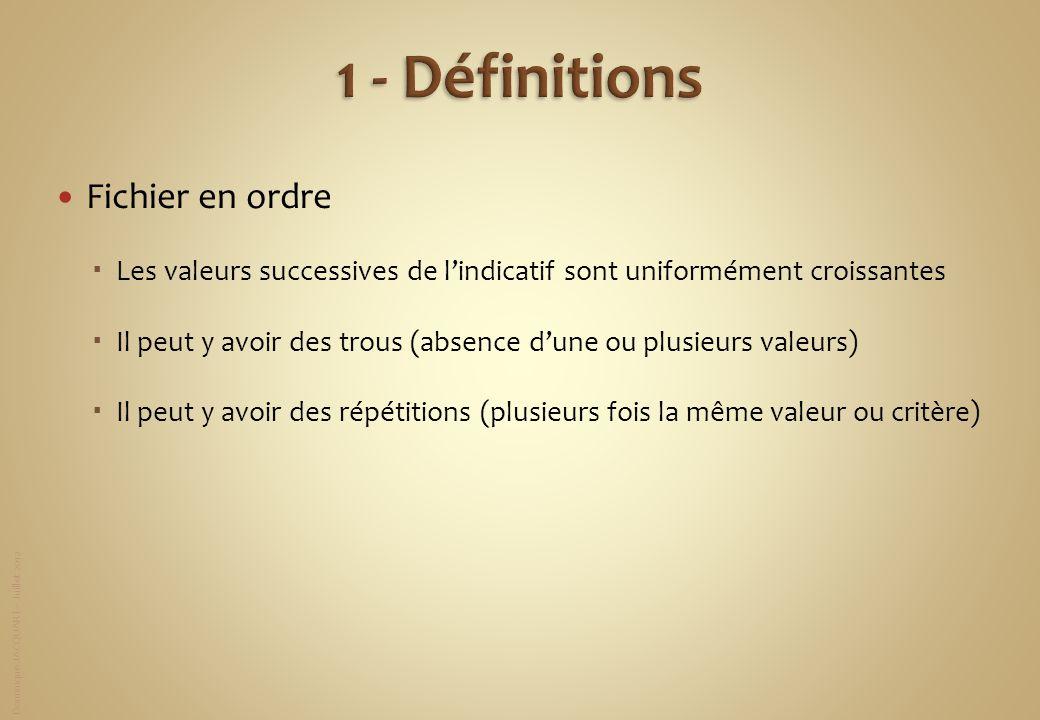 Dominique JACQUART – Juillet 2012 Fichier en ordre Les valeurs successives de lindicatif sont uniformément croissantes Il peut y avoir des trous (abse
