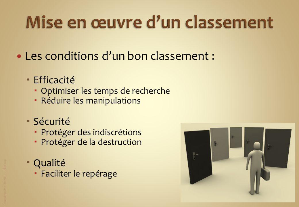 Dominique JACQUART – Juillet 2012 Les conditions dun bon classement : Efficacité Optimiser les temps de recherche Réduire les manipulations Sécurité P