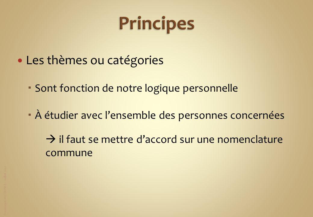 Dominique JACQUART – Juillet 2012 Les thèmes ou catégories Sont fonction de notre logique personnelle À étudier avec lensemble des personnes concernée