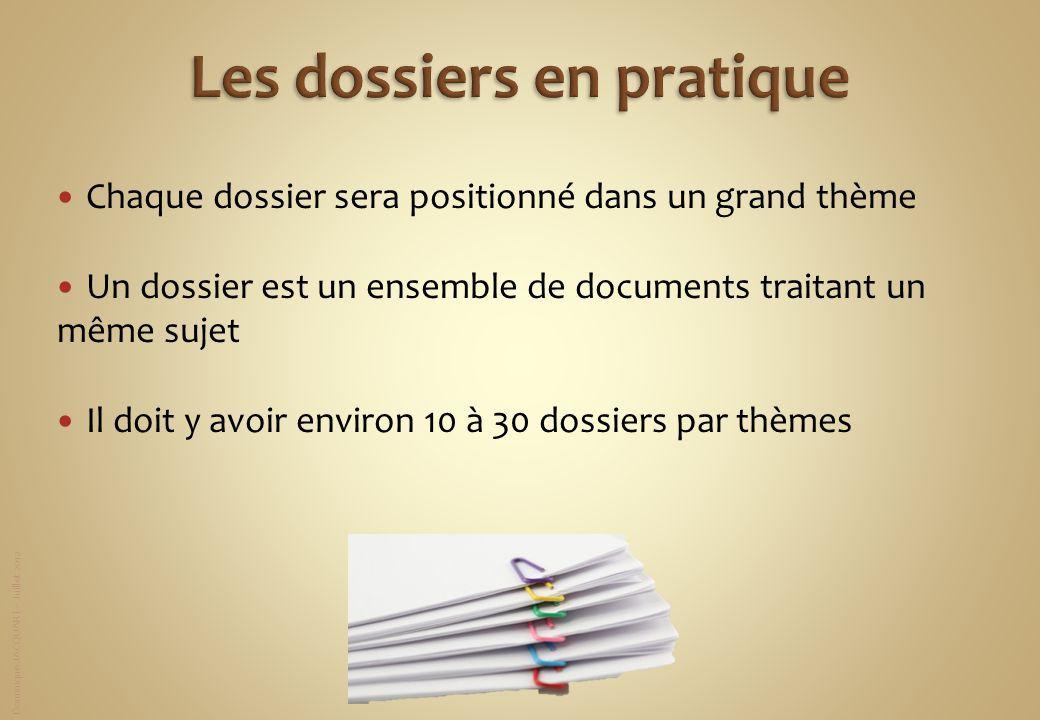 Dominique JACQUART – Juillet 2012 Chaque dossier sera positionné dans un grand thème Un dossier est un ensemble de documents traitant un même sujet Il