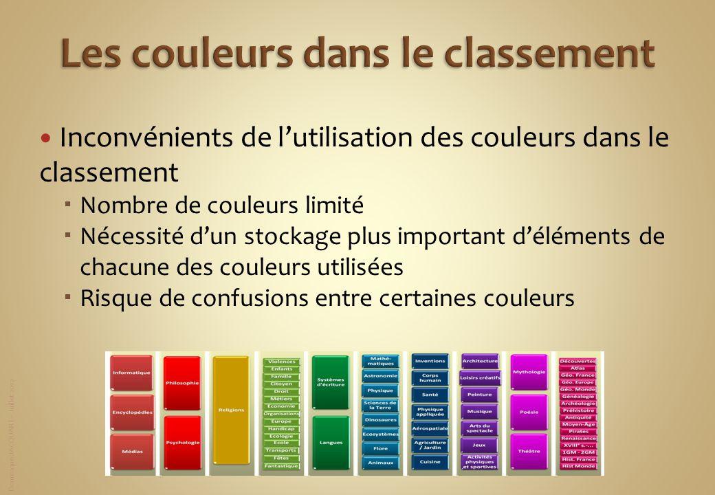 Dominique JACQUART – Juillet 2012 Inconvénients de lutilisation des couleurs dans le classement Nombre de couleurs limité Nécessité dun stockage plus