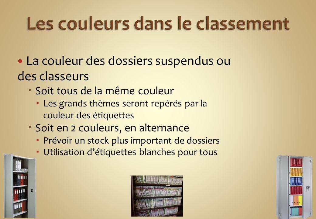 Dominique JACQUART – Juillet 2012 La couleur des dossiers suspendus ou des classeurs Soit tous de la même couleur Les grands thèmes seront repérés par