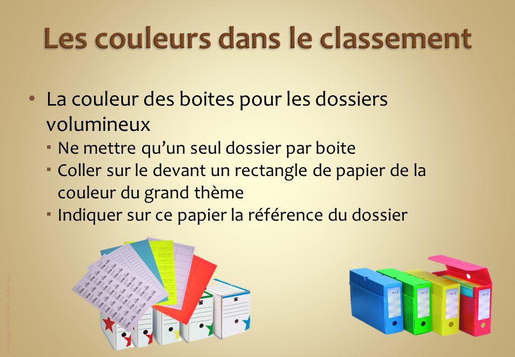 Dominique JACQUART – Juillet 2012 La couleur des boites pour les dossiers volumineux Ne mettre quun seul dossier par boite Coller sur le devant un rec