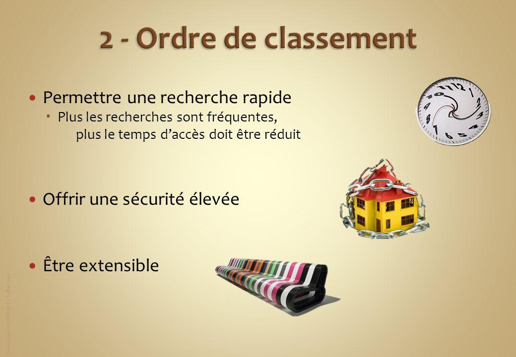 Dominique JACQUART – Juillet 2012 Permettre une recherche rapide Plus les recherches sont fréquentes, plus le temps daccès doit être réduit Offrir une