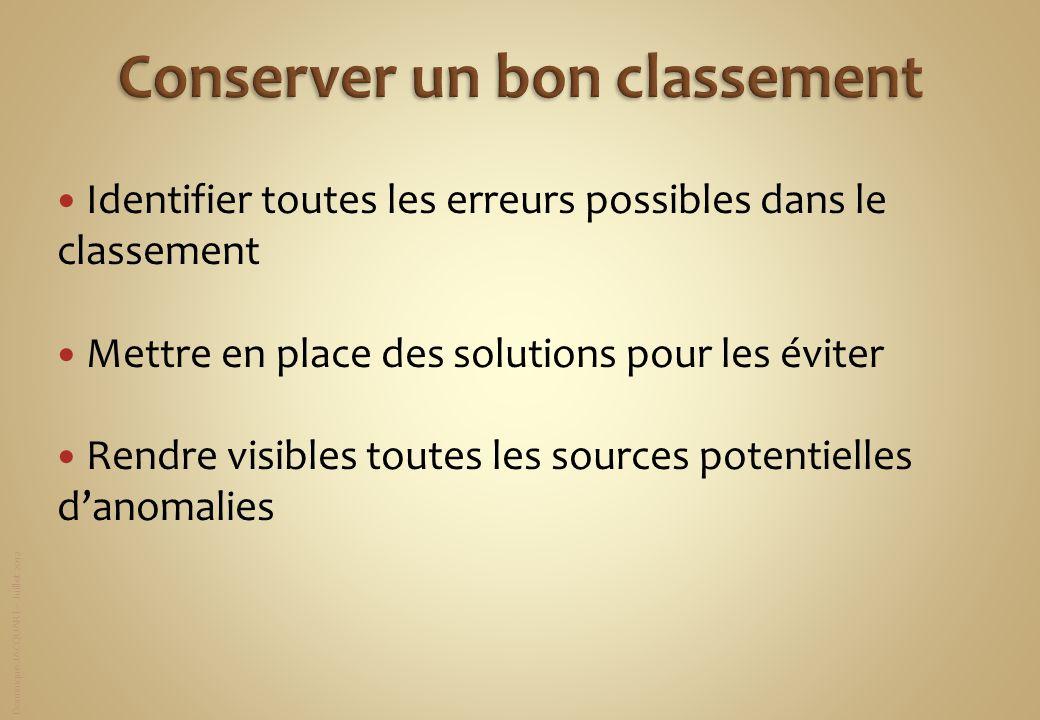 Dominique JACQUART – Juillet 2012 Identifier toutes les erreurs possibles dans le classement Mettre en place des solutions pour les éviter Rendre visi