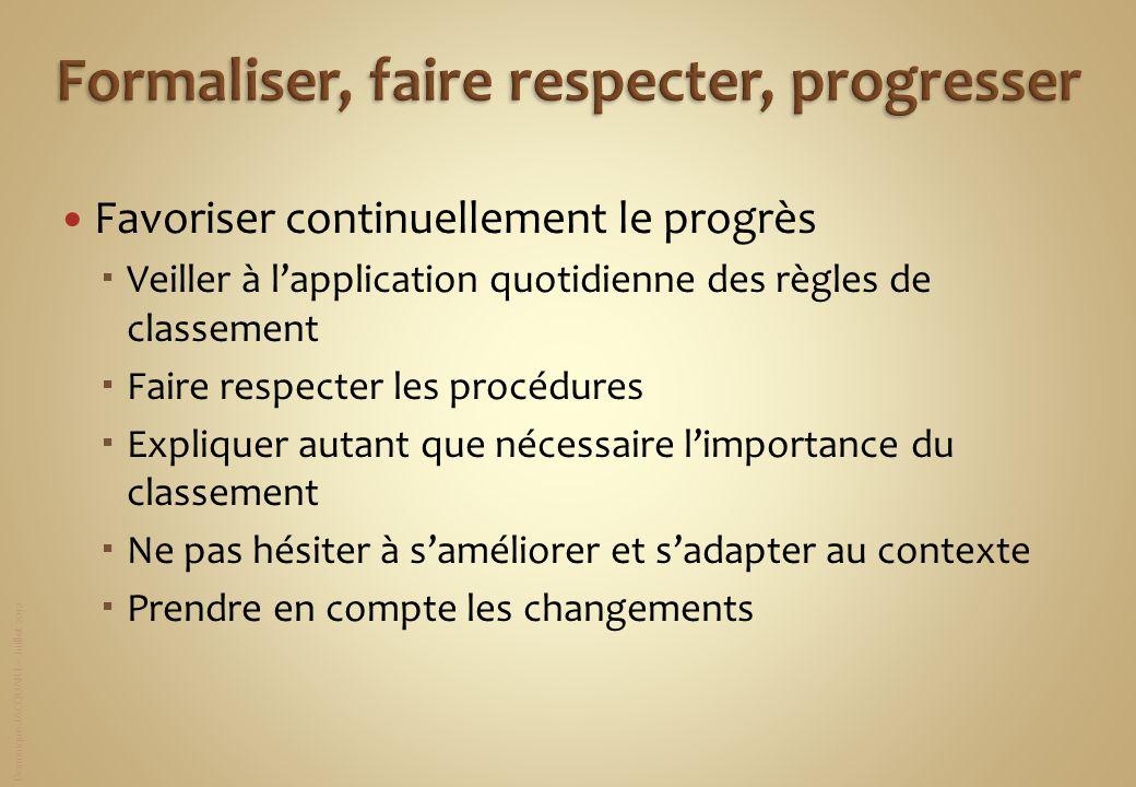 Dominique JACQUART – Juillet 2012 Favoriser continuellement le progrès Veiller à lapplication quotidienne des règles de classement Faire respecter les