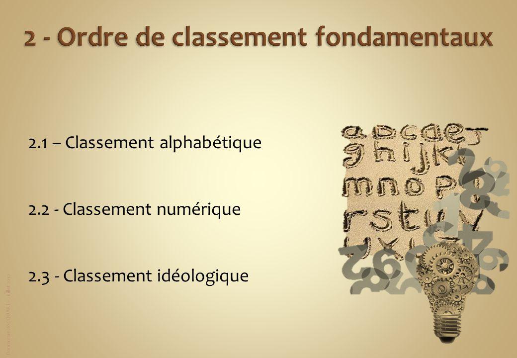 Dominique JACQUART – Juillet 2012 2.1 – Classement alphabétique 2.2 - Classement numérique 2.3 - Classement idéologique