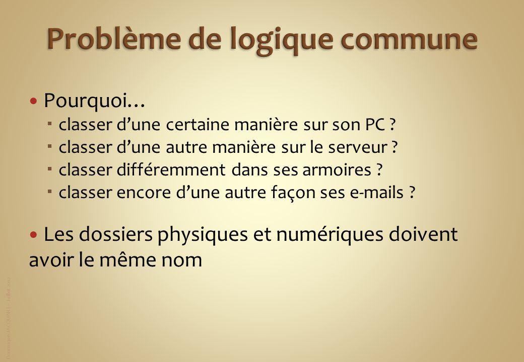 Dominique JACQUART – Juillet 2012 Pourquoi… classer dune certaine manière sur son PC ? classer dune autre manière sur le serveur ? classer différemmen