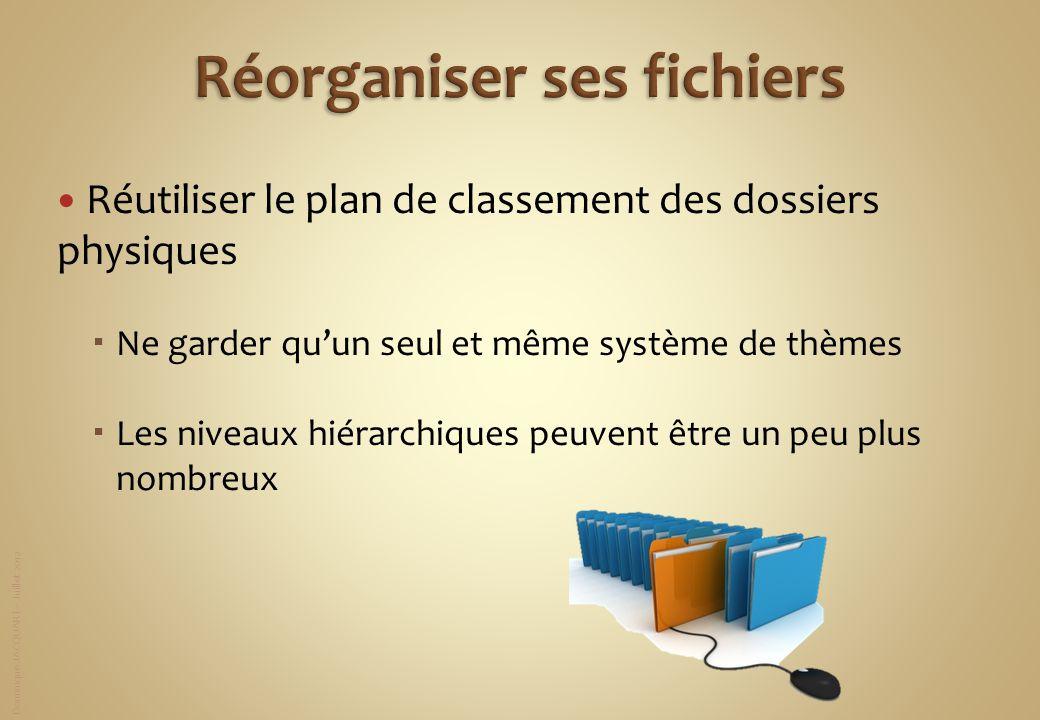 Dominique JACQUART – Juillet 2012 Réutiliser le plan de classement des dossiers physiques Ne garder quun seul et même système de thèmes Les niveaux hi