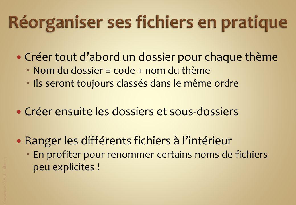 Dominique JACQUART – Juillet 2012 Créer tout dabord un dossier pour chaque thème Nom du dossier = code + nom du thème Ils seront toujours classés dans