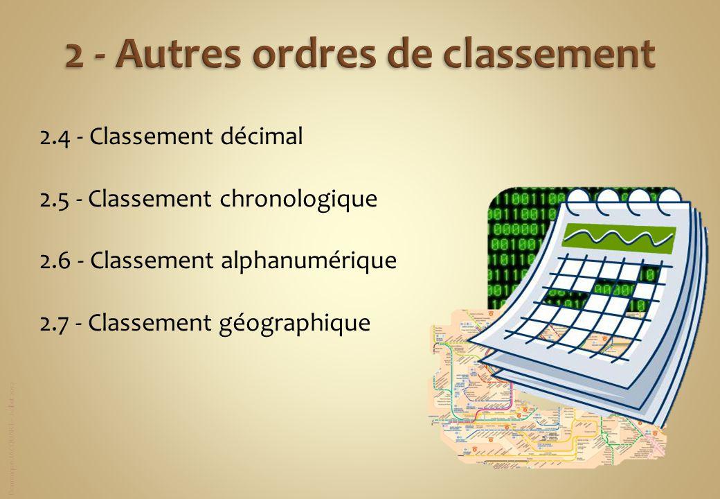Dominique JACQUART – Juillet 2012 2.4 - Classement décimal 2.5 - Classement chronologique 2.6 - Classement alphanumérique 2.7 - Classement géographiqu