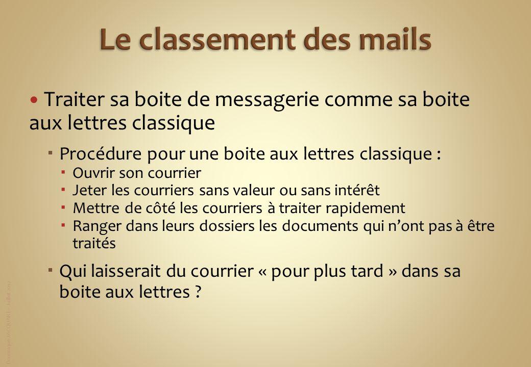 Dominique JACQUART – Juillet 2012 Traiter sa boite de messagerie comme sa boite aux lettres classique Procédure pour une boite aux lettres classique :