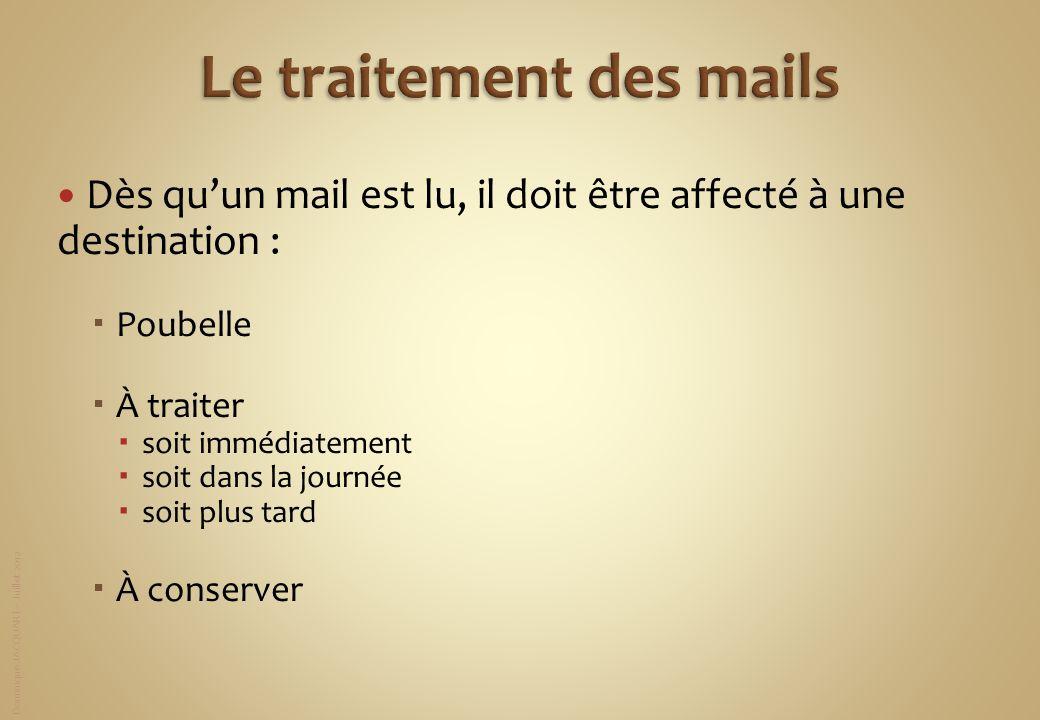 Dominique JACQUART – Juillet 2012 Dès quun mail est lu, il doit être affecté à une destination : Poubelle À traiter soit immédiatement soit dans la jo